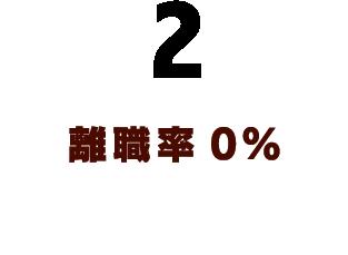 離職率0%