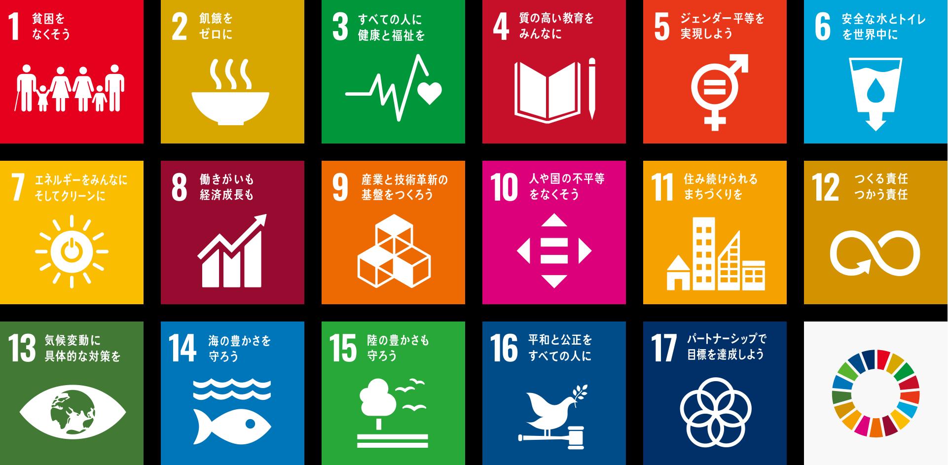 持続可能な開発目標(SDGs:Sustainable Development Goals)アイコン