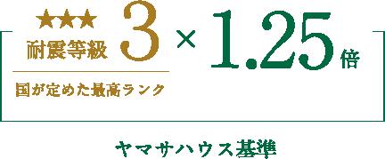 国が定めた最高ランク・耐震等級3×1.25倍がヤマサハウス基準