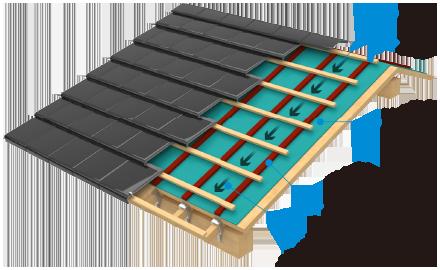 ヤマサハウス仕様の屋根