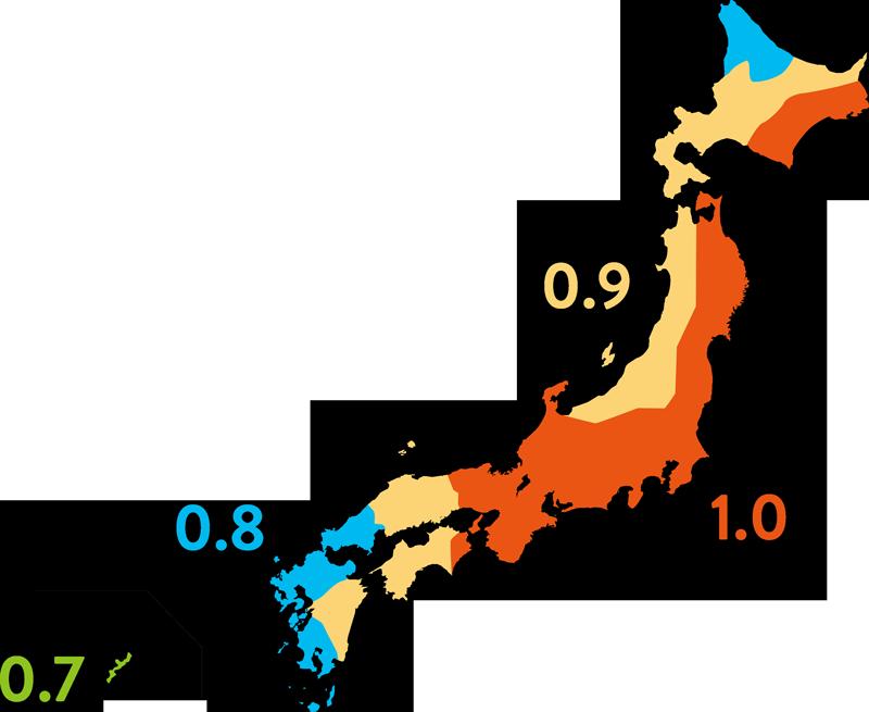 地震地域係数